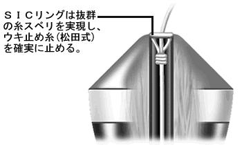 松田ウキの性能