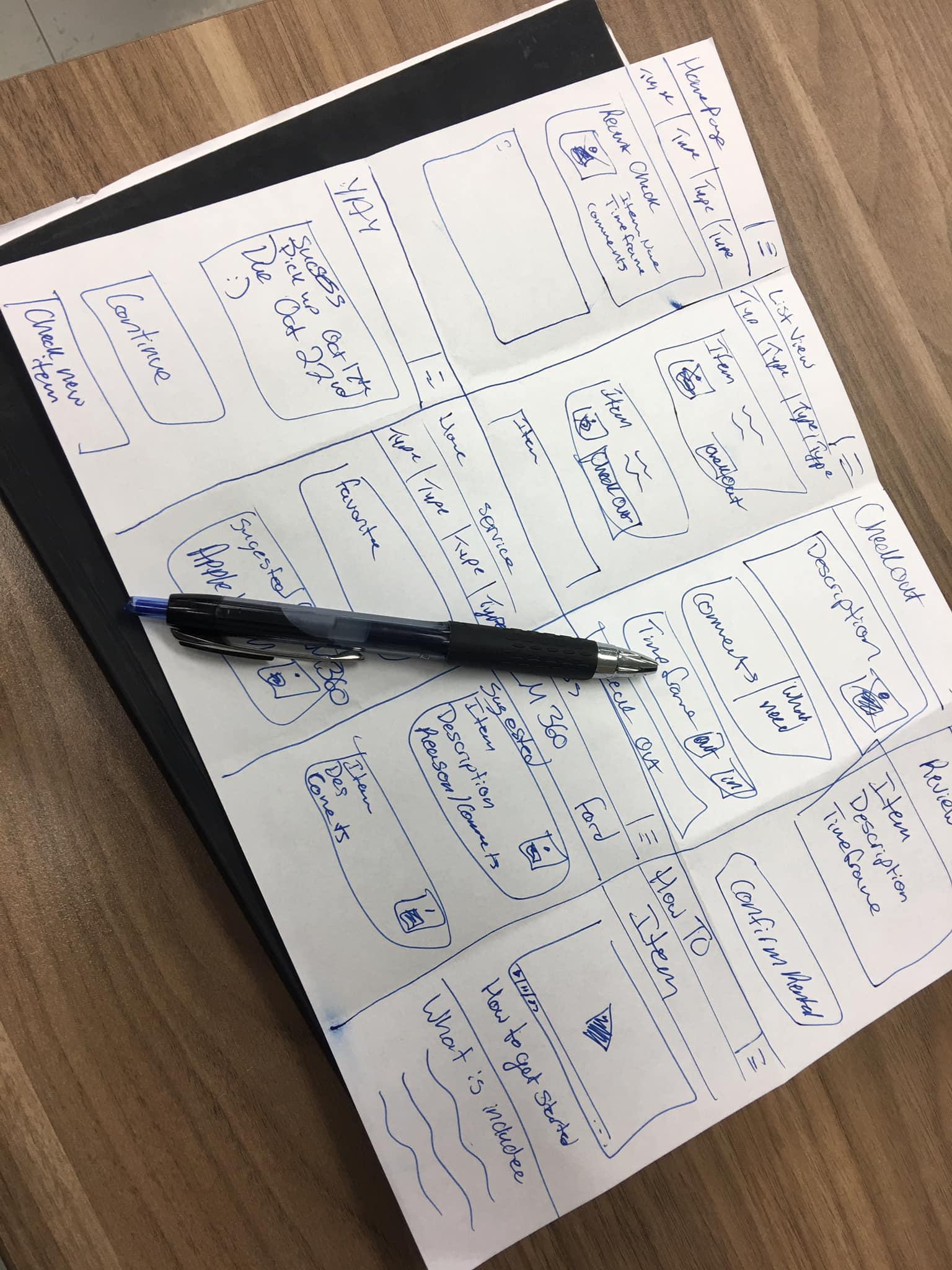 Minute Sketch Challenge