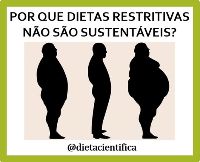 Dieta restritiva não funciona