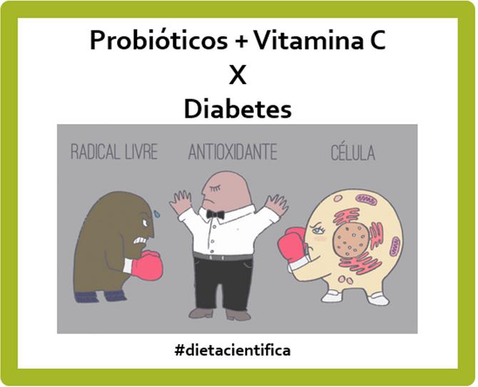 Vitamina C e probióticos X hiperglicemia