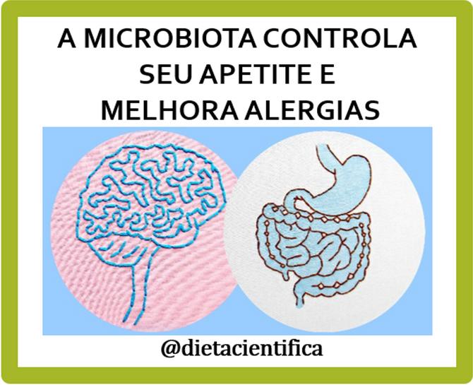 A microbiota, o comportamento alimentar e as alergias