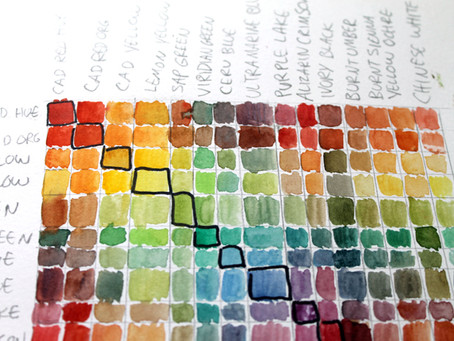 30 Days of Watercolor- Week 1 Check in