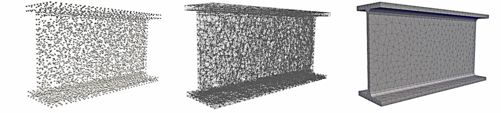 Numerical Modeling of Pultruded Fiber Reinforced Polymers
