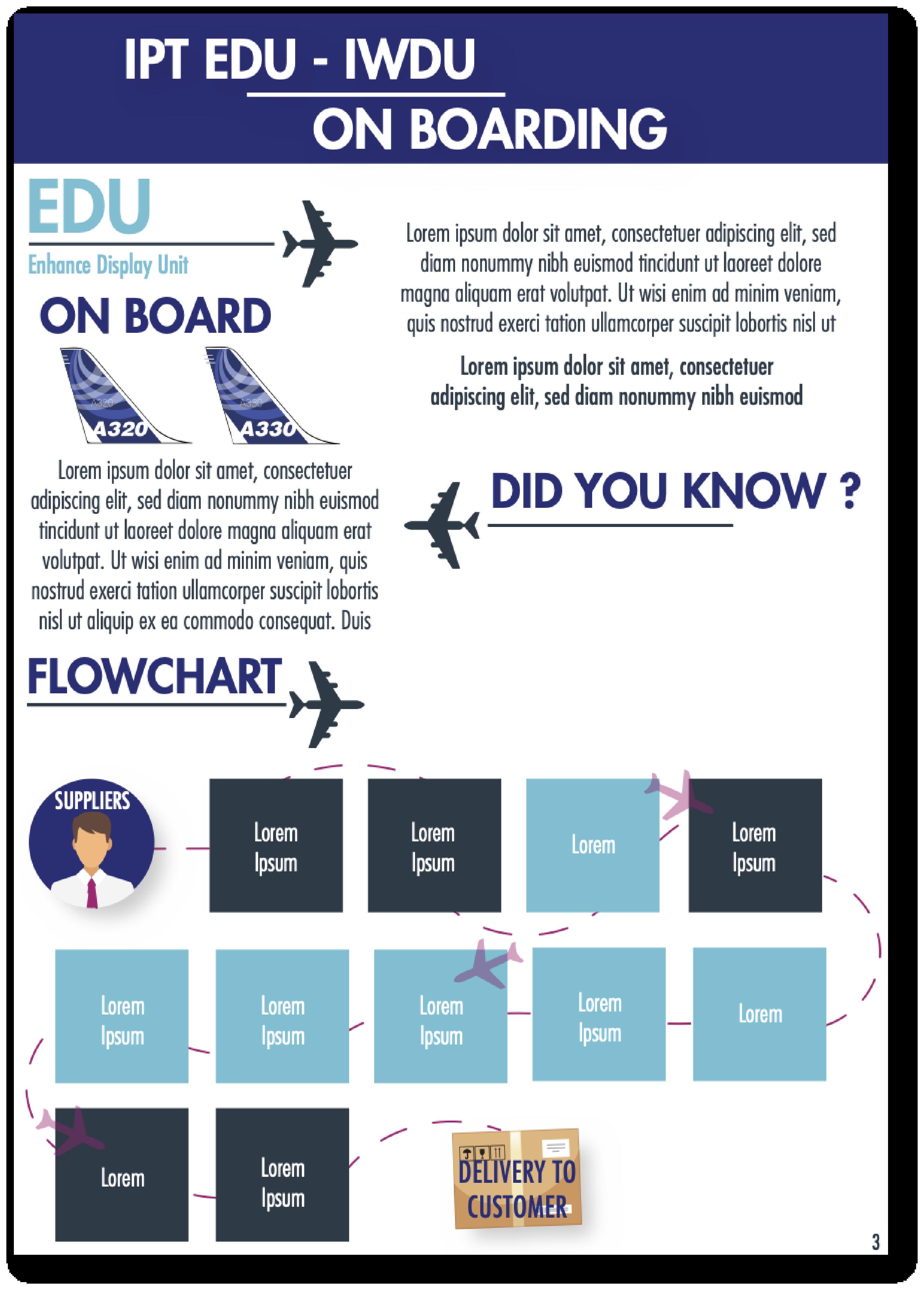 Extrait Team Charter