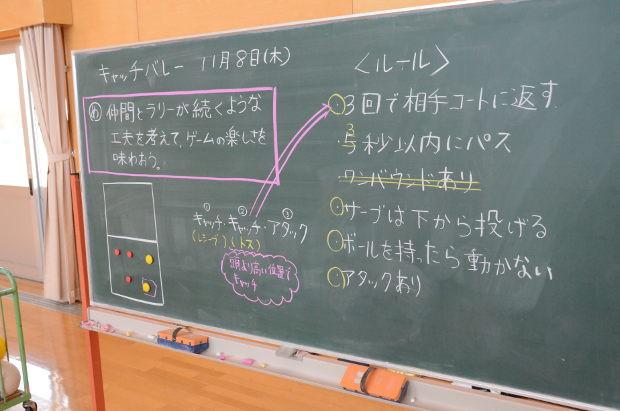 知小2018-4年生体育で目当が掲示された黒板