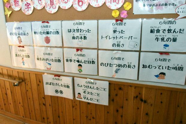 知小2019-保健室前の6年生に向けた掲示