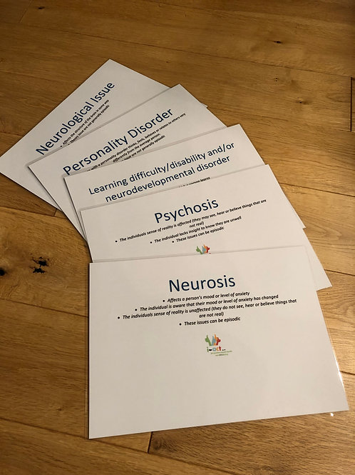 'classifications of mental health issues' exercise, laminated headings
