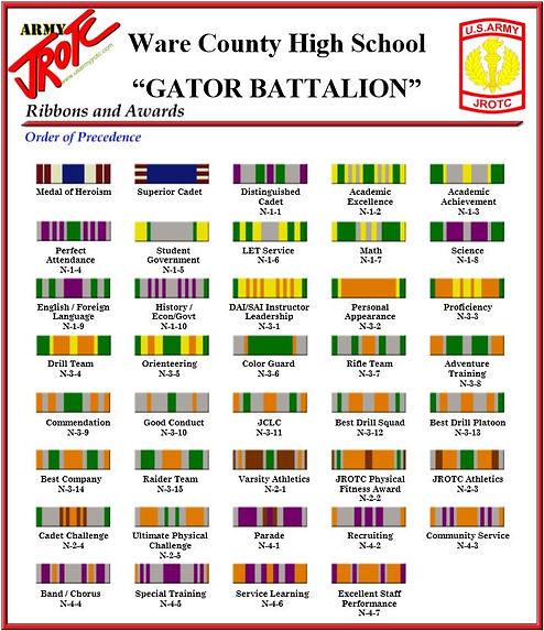 WCHS Ribbon Chart.JPG