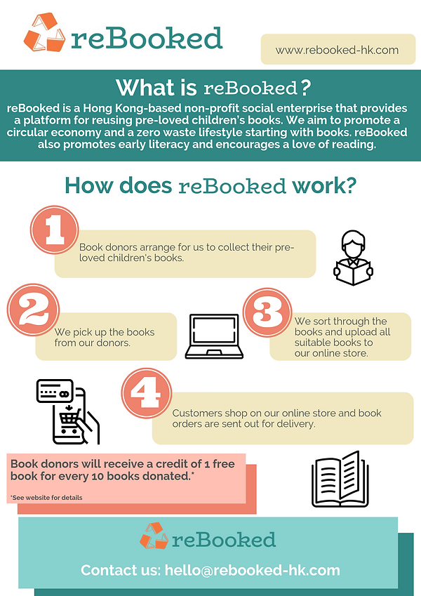 What is reBooked.png