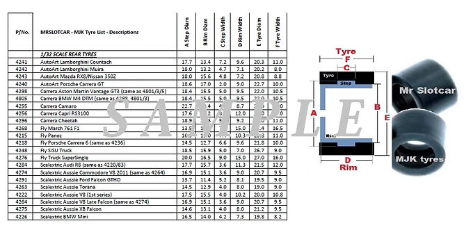 MJK Tyre List with instructions