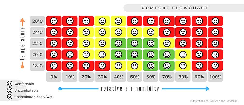 diagrama confort (2)-2.png
