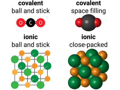 13 shapes of molecules-01.png