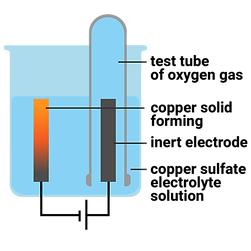 copper electrolysis-02.png