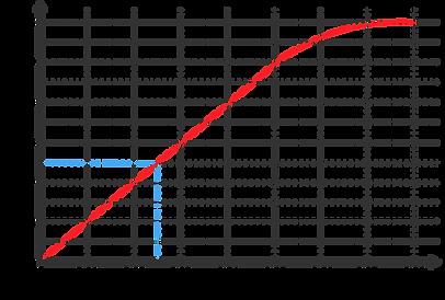 74 calibration curve-01.png