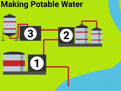 25 potable water-01.png