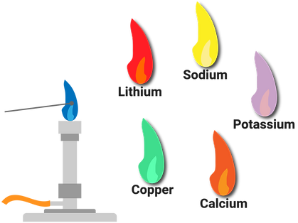 70 flame tests-01.png