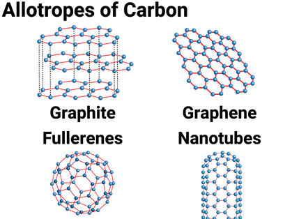 10 allotropes-01.png