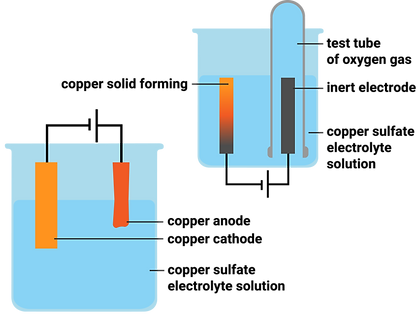 33 copper electrolysis-01.png