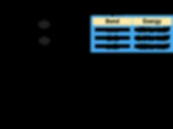 52 bond energies-01.png