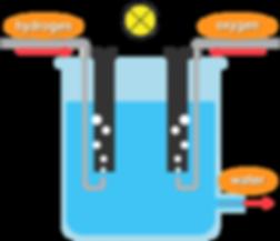 58 fuel cells-01.png