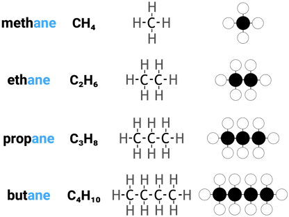 54 alkanes-01.png
