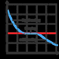 melting curve-01.png
