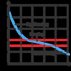 melting curve2-01.png
