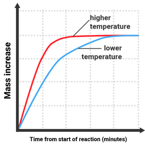 graph of mass-01.png