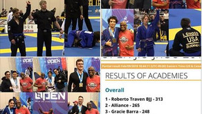 Atlanta Winter Open Results