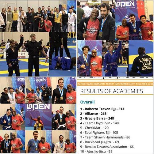 Buckhead Jiu Jitsu Atlanta Open