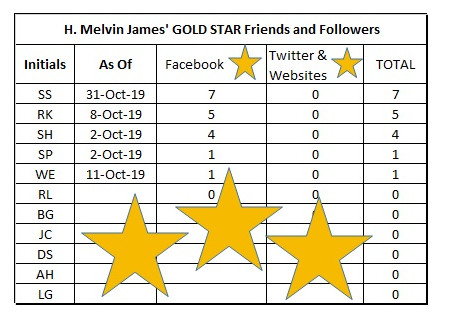 Two Gold Stars available to everyone.