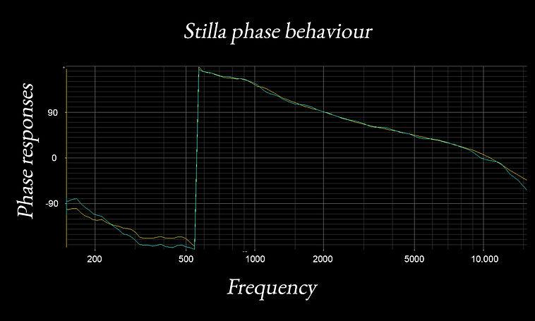 stilla phase.jpg
