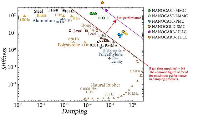 Diluvite-paper-graph-stiff-damp-v5.jpg