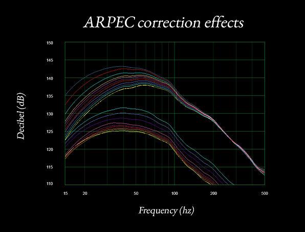 arpec correction effects stilla.jpg