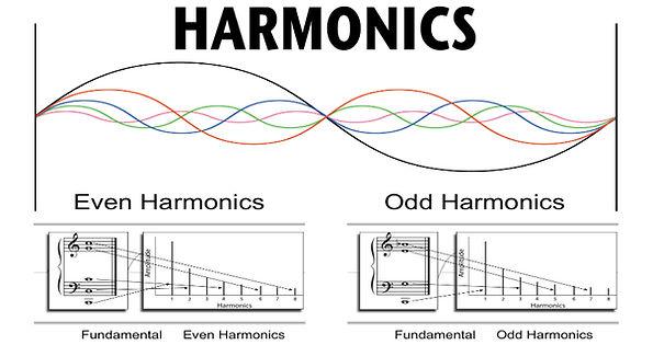 harmonics-whitepaper.jpg