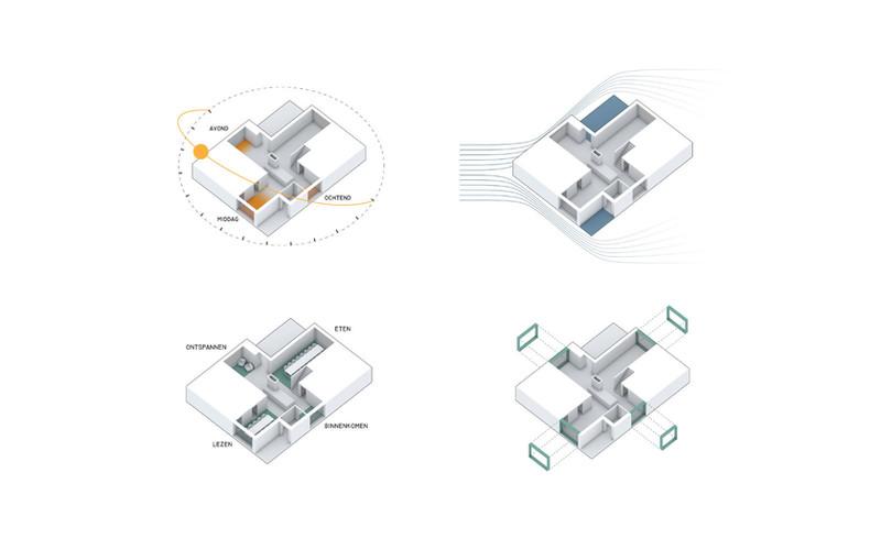 Marker Wadden _ design by Woonpioniers (