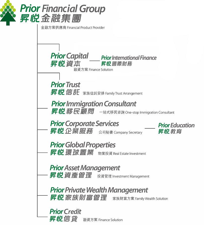昇悅環球資產管理集團