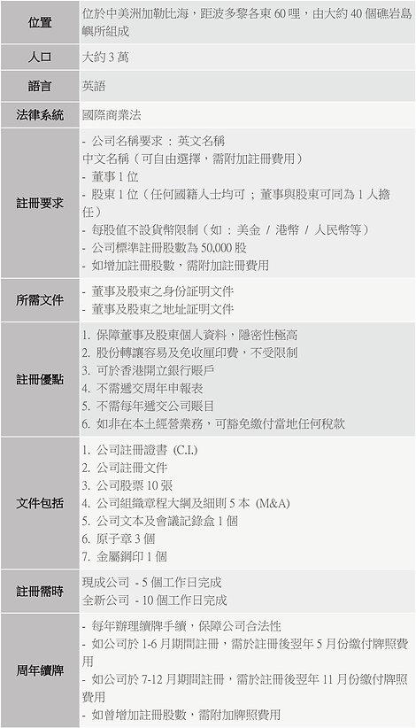 BVI公司註冊