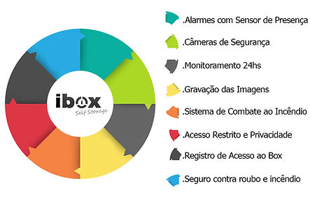 iBox Segurança (1).jpg