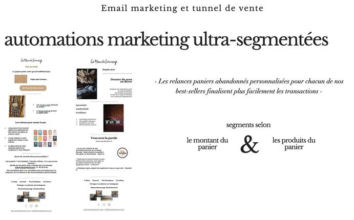 Email marketing (automations) et tunnel de vente