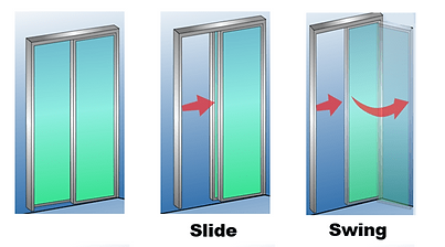 Supreme Door Slide and Swing Mechanism