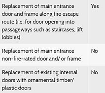 fire rated door Singapore requirement | HDB main door regulation