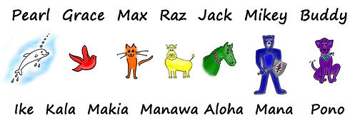7 animals and names.jpg