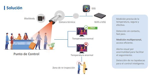 camara_termica_solucion.png
