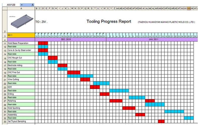 production timetable2.JPG