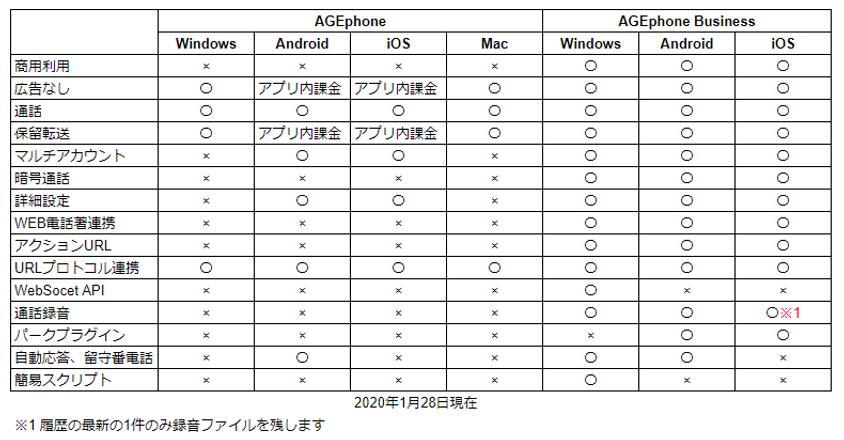 20200128_機能比較表.PNG