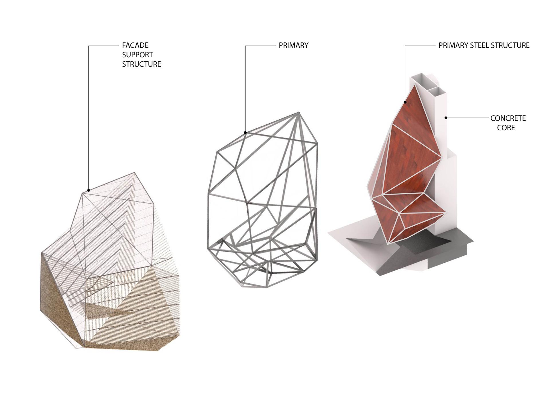 Final-Structure.jpg