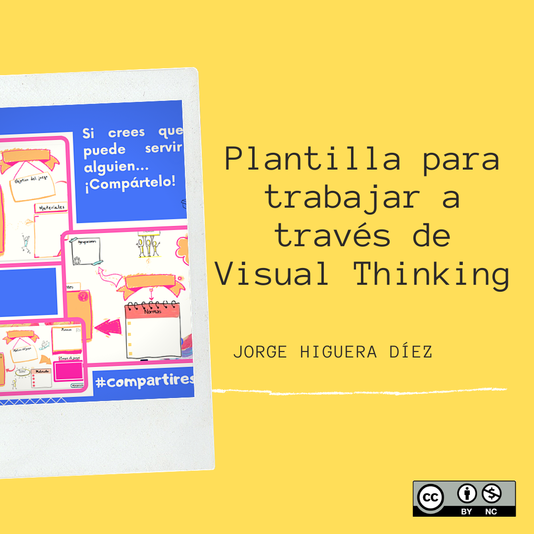Plantillas Viual Thinking