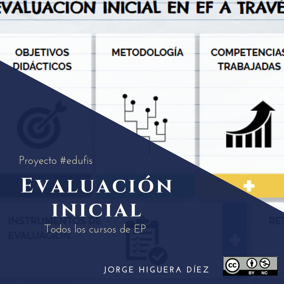 Post_evaluación_incial