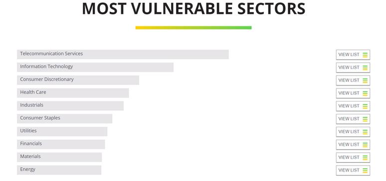 vul_sectors.png